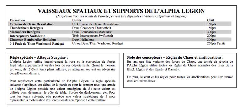 Liber Chaotica : Index Traitoris !! Image1-1