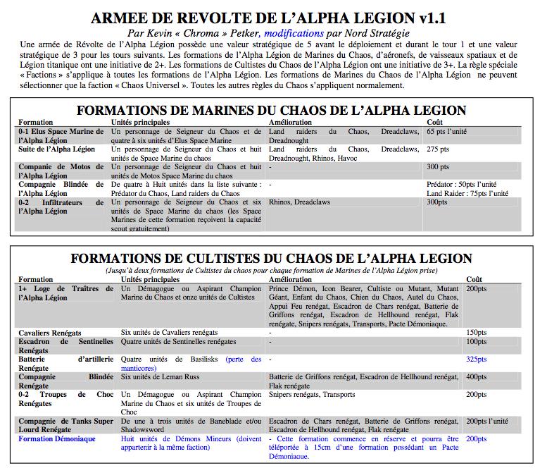 Liber Chaotica : Index Traitoris !! Image1