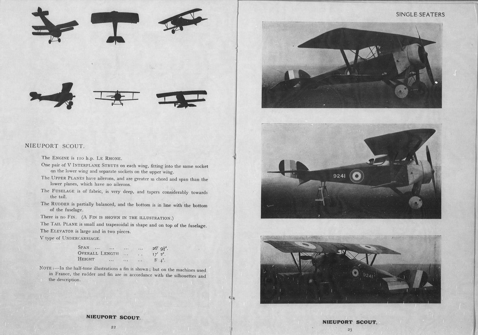Aircraft Recognition Nieuport
