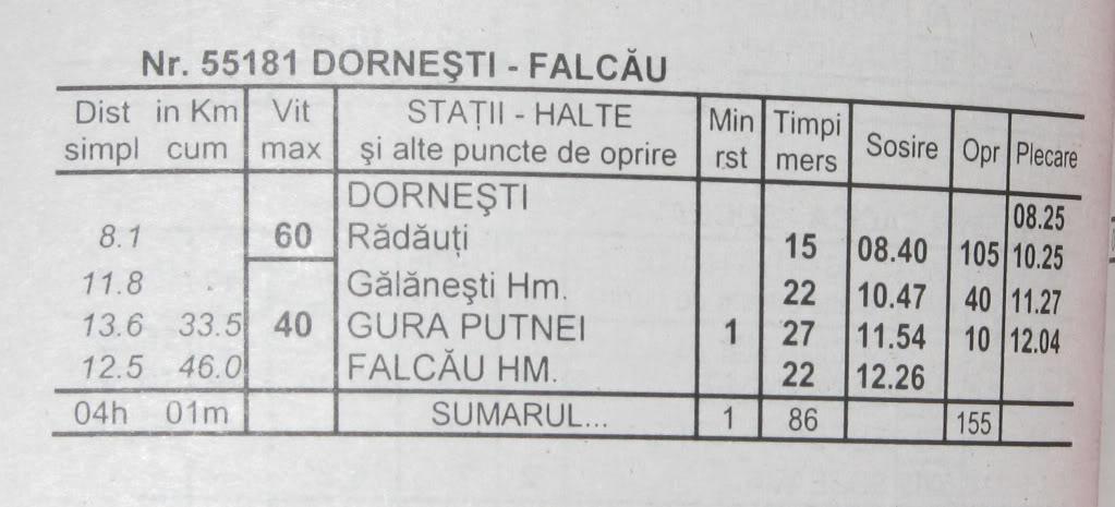 515 : Dorneşti - Gura Putnei - (Putna) - Nisipitu - Seletin UKR IMG_5169