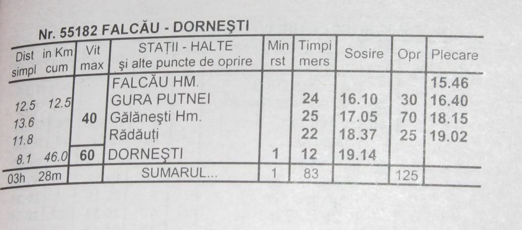 515 : Dorneşti - Gura Putnei - (Putna) - Nisipitu - Seletin UKR IMG_5172