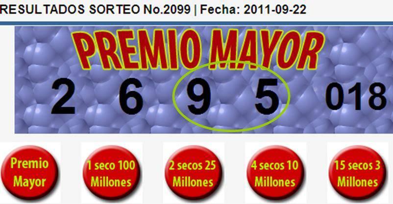Lottery - Evento Mensual de Abril 12 Lottery
