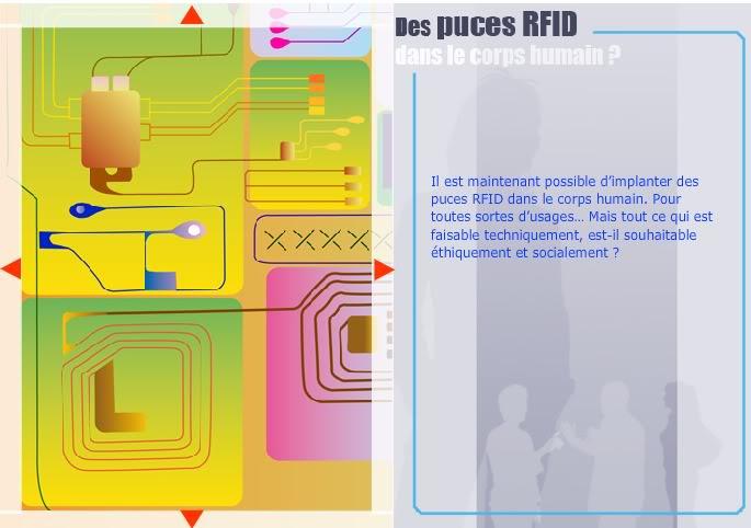 2011 : PUCES IMPLANTABLES, RFID, NANOTECHNOLOGIES, NEUROSCIENCES, N.B.I.C. ET CYBERNETIQUE ! - Page 2 PucesRFIDdanslecorpshumain