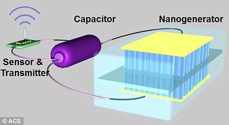 2011 : PUCES IMPLANTABLES, RFID, NANOTECHNOLOGIES, NEUROSCIENCES, N.B.I.C. ET CYBERNETIQUE ! - Page 2 Newimplantedsurveillancedevice