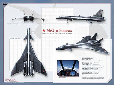 "Sukhoi T4 ou Sukhoi ""Sotka"" - Page 3 182577_tmb_66217780_mig-31_firefox_zps8232274c"