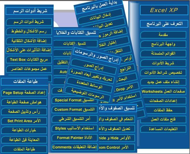 أسطوانات تعليميةللافس بالصوت والصورة وبالعربية Exel_cd1