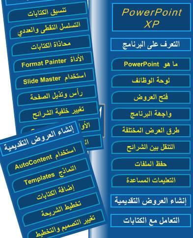 أسطوانات تعليميةللافس بالصوت والصورة وبالعربية PowerPointCD1