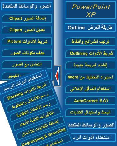 أسطوانات تعليميةللافس بالصوت والصورة وبالعربية PowerPointCD2