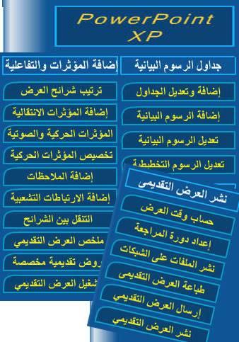 أسطوانات تعليميةللافس بالصوت والصورة وبالعربية PowerPointCD3
