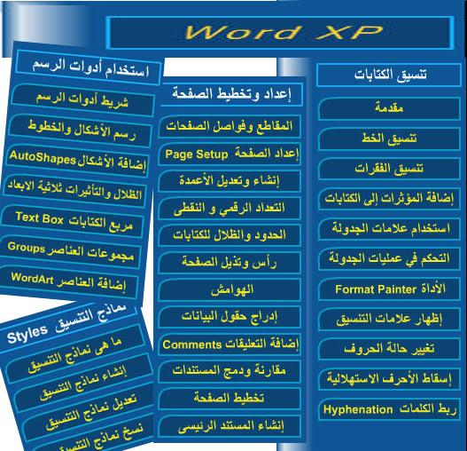 أسطوانات تعليميةللافس بالصوت والصورة وبالعربية Word_cd2