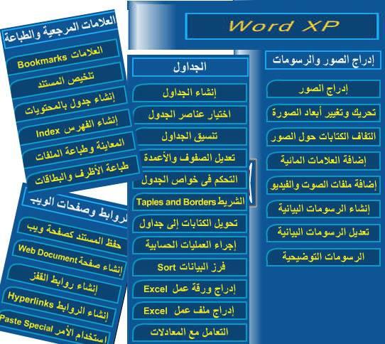 أسطوانات تعليميةللافس بالصوت والصورة وبالعربية Word_cd3