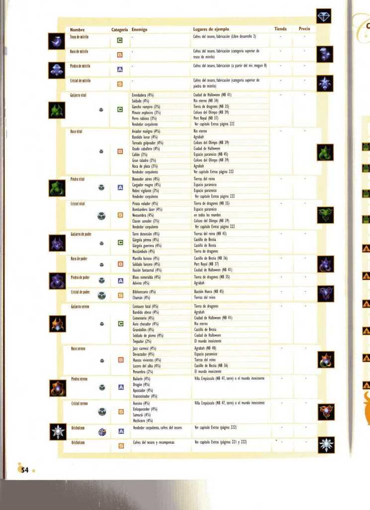 Páginas sueltas de la guía de KHII de piggyback Img021zn0