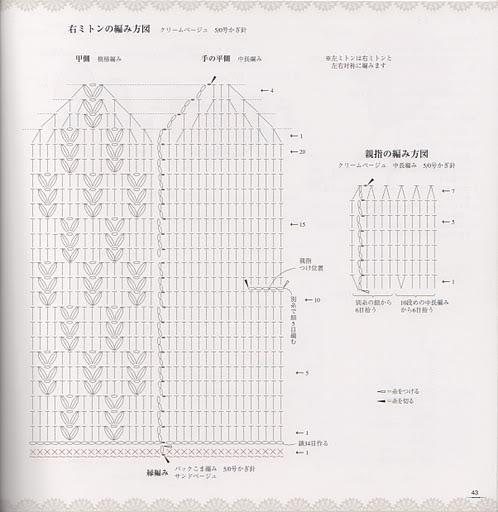 Các tiền bối giúp giúp cháu mẫu này với ạ (^0^) 44
