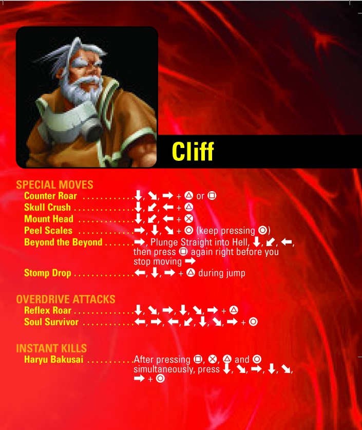 Guilty Gear XX Reload Cliff