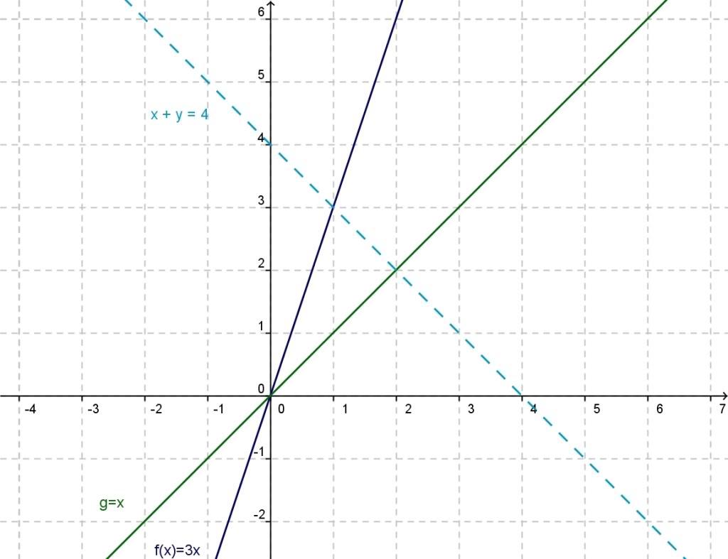 ayuda con calculo integral Ejer_C
