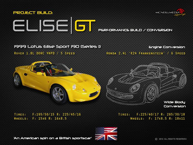 Project Build: Elise GT Widebody 001ForumHeader