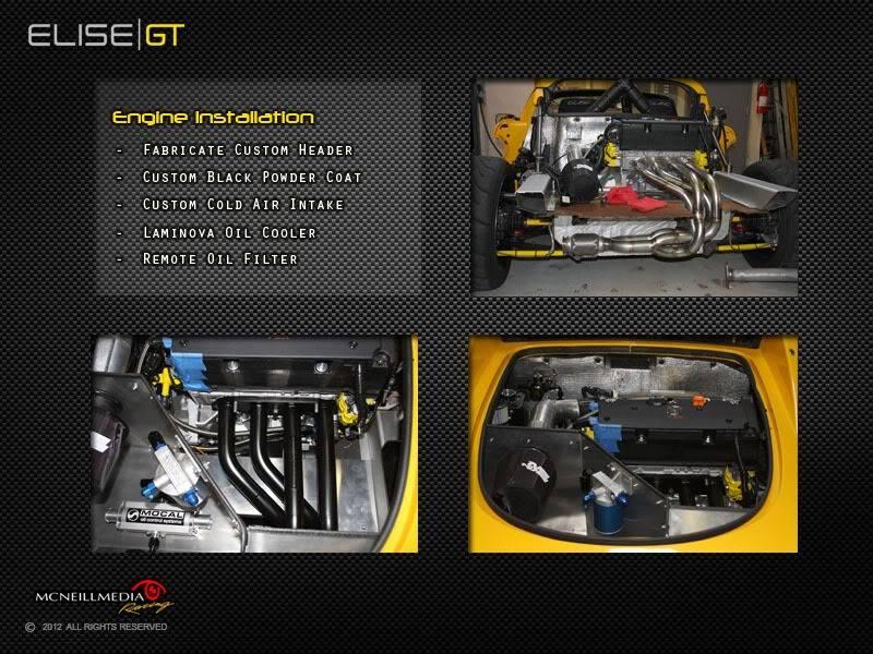 Project Build: Elise GT Widebody 006HeaderFabrication