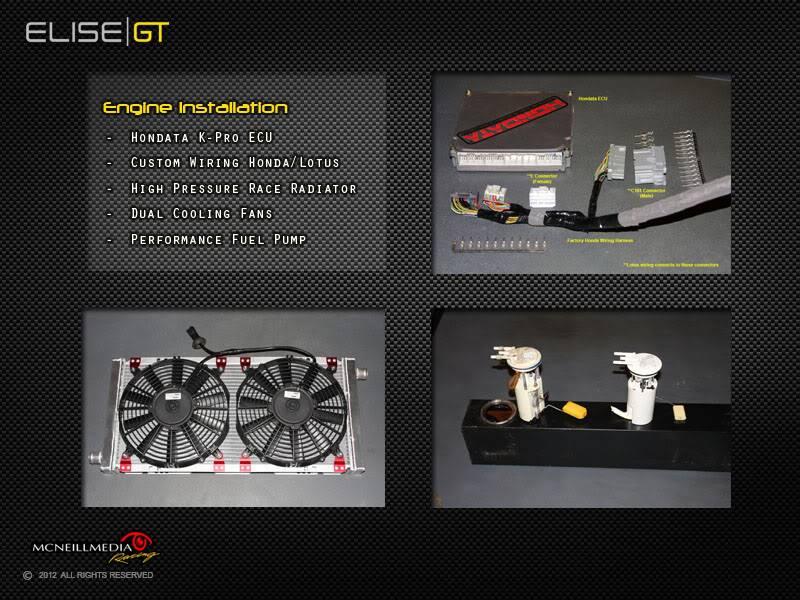 Project Build: Elise GT Widebody 007Hondata