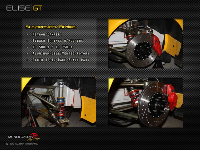 Project Build: Elise GT Widebody 008Suspension