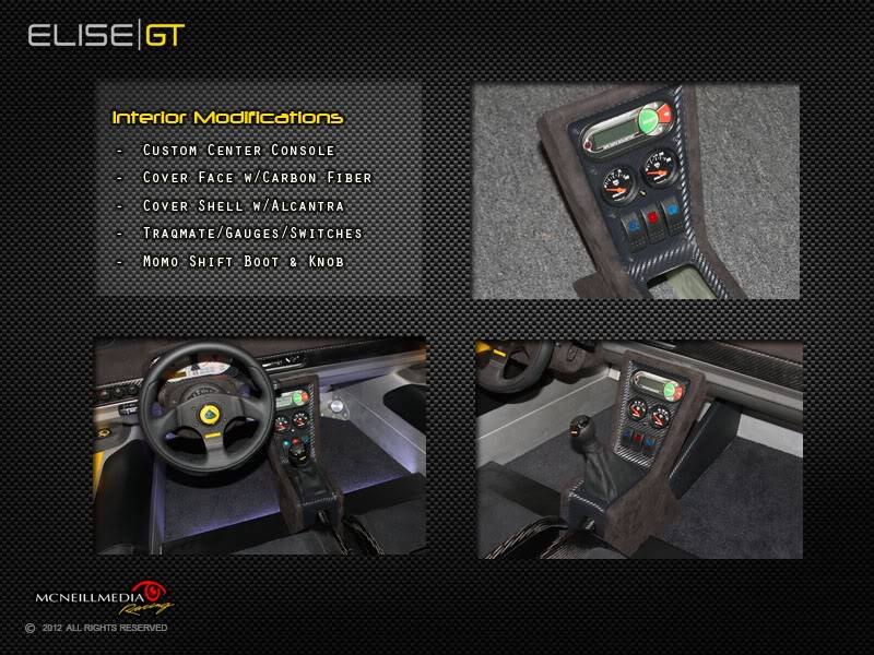 Project Build: Elise GT Widebody 013Console4
