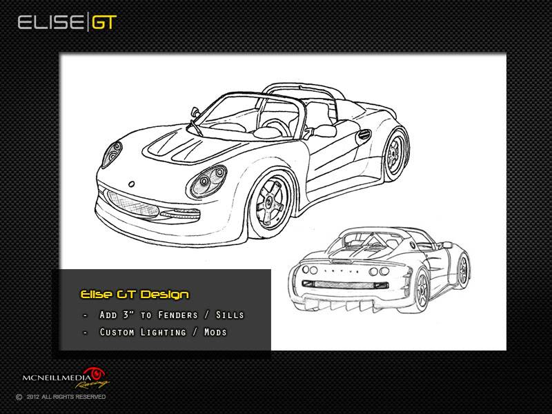 Project Build: Elise GT Widebody 016TheDesign