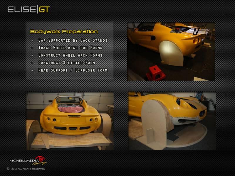 Project Build: Elise GT Widebody 017BodyworkPrep