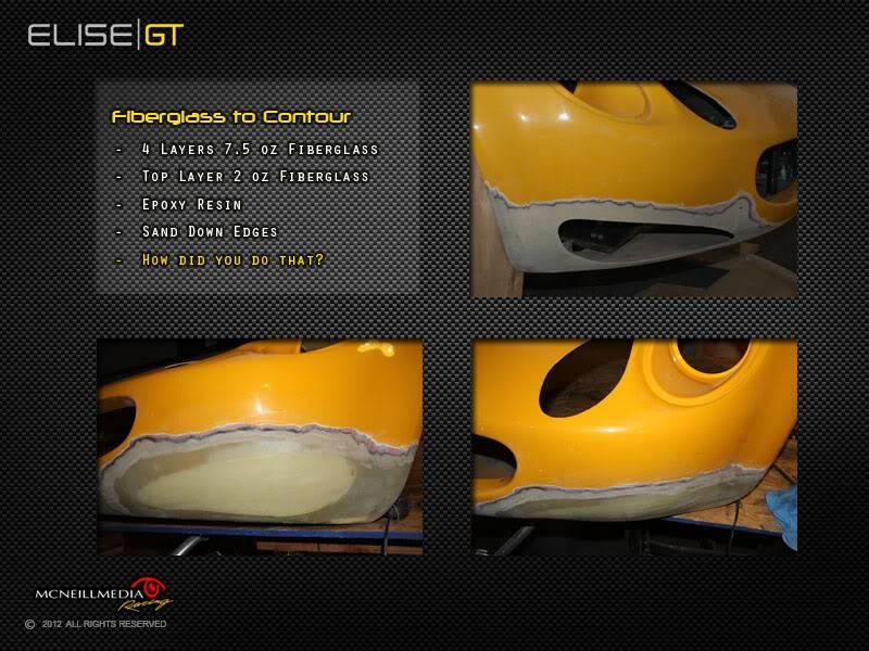 Project Build: Elise GT Widebody 019FillKnards