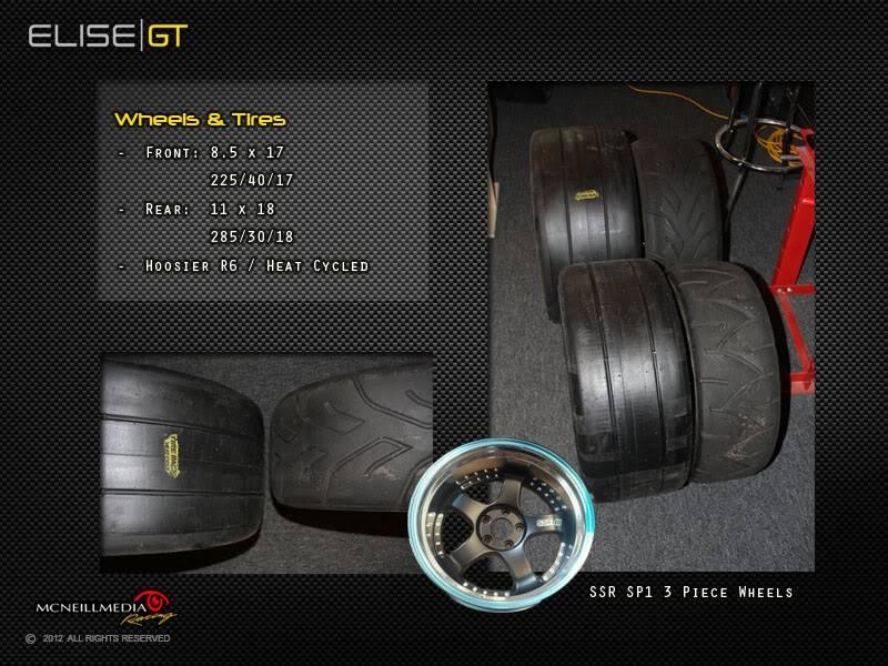 Project Build: Elise GT Widebody 026WheelsTires