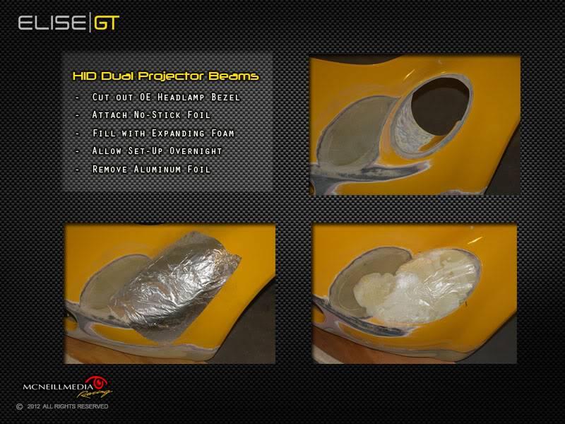 Project Build: Elise GT Widebody 027HeadlampMod1