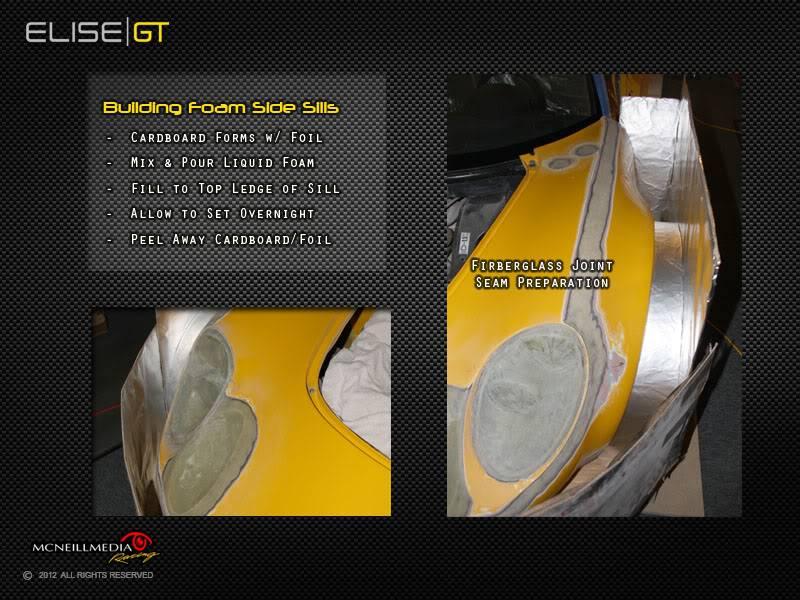Project Build: Elise GT Widebody 032FrontClamForms