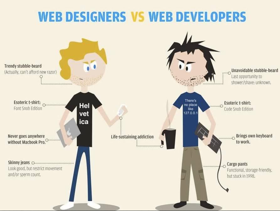 Fun hour!  - Page 2 WebDesignersvsWebDevelopers