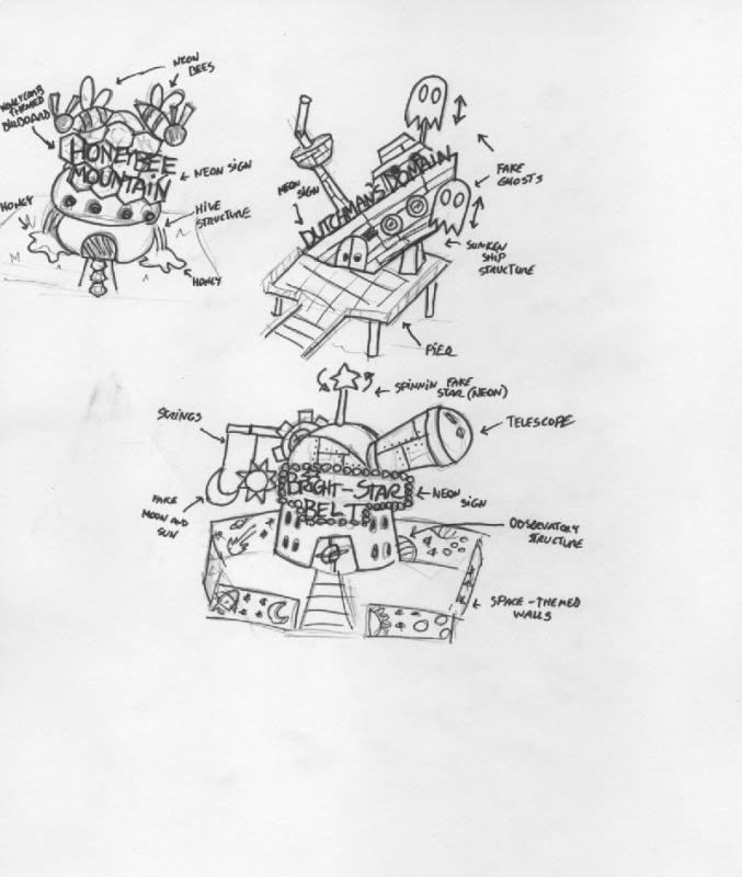Map of HBM (Brainstorm in here as well) BK-TCJ-HotelModels
