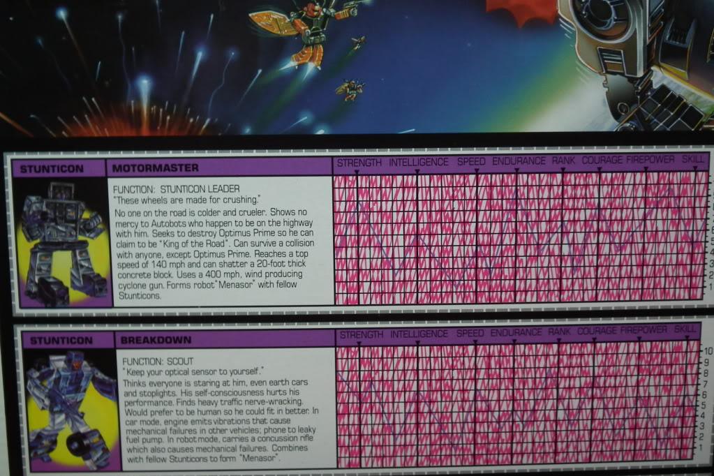 Collection de Braveheart: Venez voir mon musé personnel de Transformers - Page 6 DSCF3567
