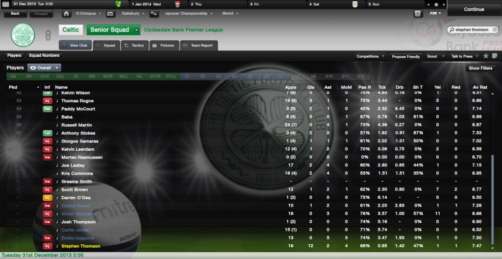 The Famous FMR Lads CelticSquad_Players-1