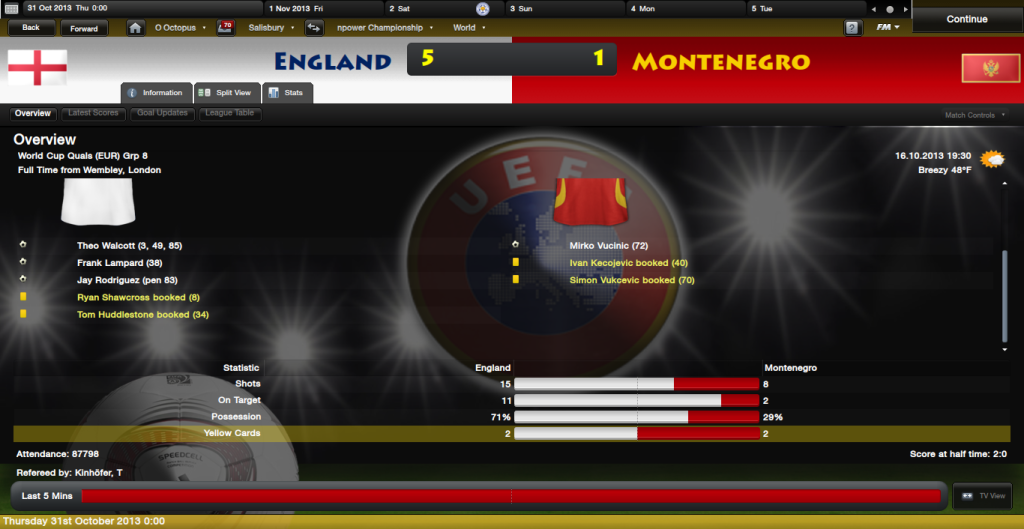 The Famous FMR Lads EnglandvMontenegroInformation_Overview-1