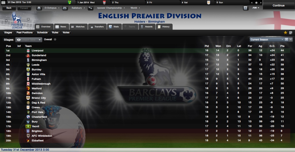 The Famous FMR Lads EnglishPremierDivisionOverview_Stages-4