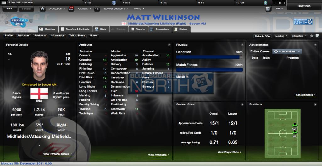The Famous FMR Lads MattWilkinsonOverview_Profile
