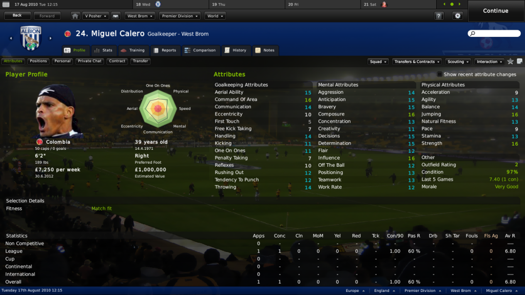 FMR Premier League game - Page 3 MiguelCaleroProfile_Attributes