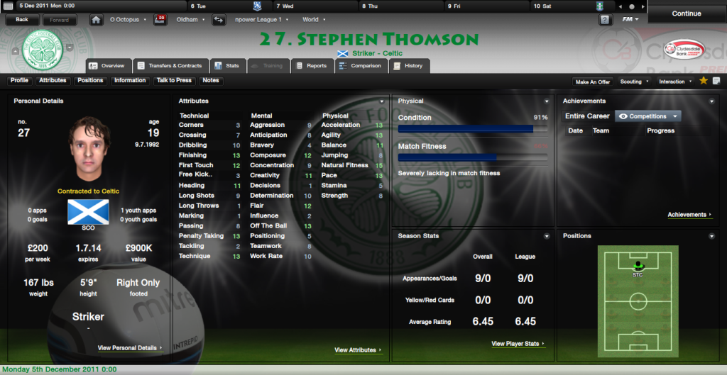 The Famous FMR Lads StephenThomsonOverview_Profile