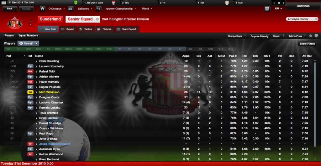 The Famous FMR Lads SunderlandSquad_Players