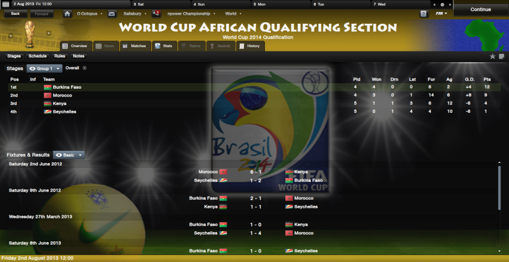 The Famous FMR Lads WorldCupAfricanQualifyingSectionOverview_Stages
