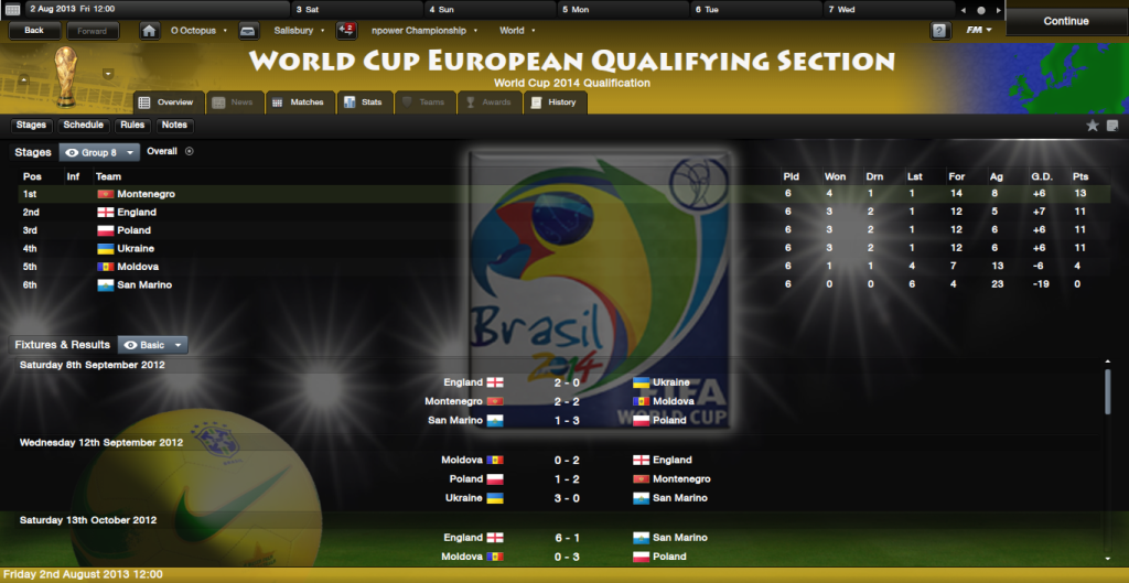 The Famous FMR Lads WorldCupEuropeanQualifyingSectionOverview_Stages-2-1