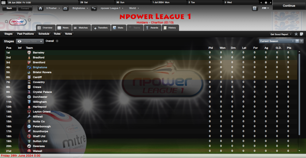 An amazing 16 Level challenge NpowerLeague1Overview_Stages-2