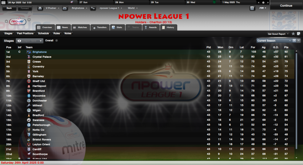 An amazing 16 Level challenge NpowerLeague1Overview_Stages-4