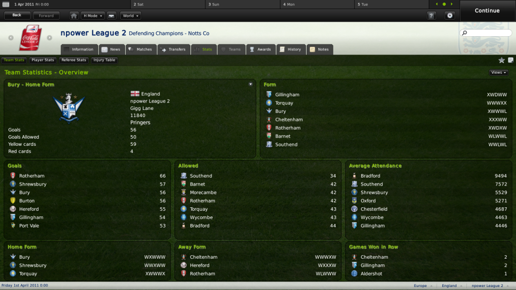 manager - nPower League 2 Managers Challenge - Page 2 NpowerLeague2Stats_TeamStats-2