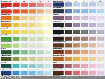Как правильно красить стены 3bfce8d0e5137c7015ee4de32621d7ca