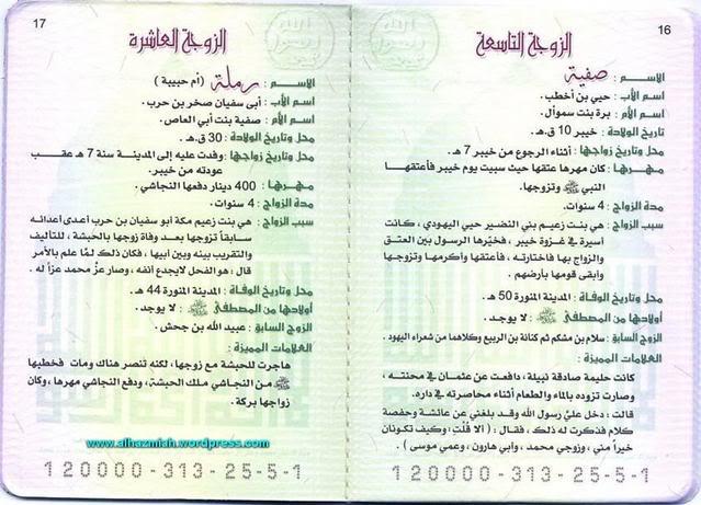 كتاب اسرة الرسول محمد (ص) 1188