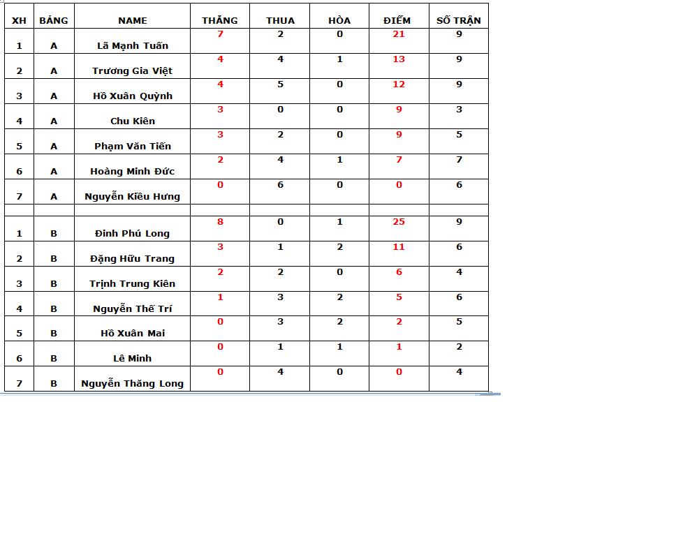 Giải VLC giao lưu giữa hai câu lạc bộ IKC và TLKD - Page 2 60b763ba