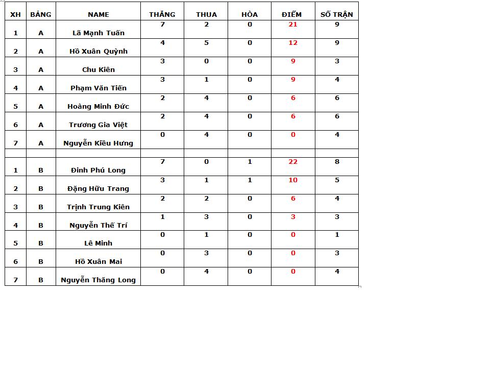 Giải VLC giao lưu giữa hai câu lạc bộ IKC và TLKD - Page 2 SC