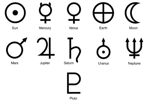 MARCH 17, 2010: ASTROLOGY PLANET SYMBOLS ASTROSIGNS